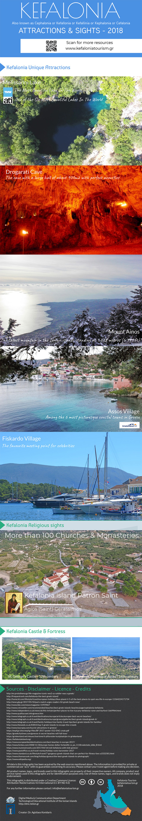 Kefalonia Attractions & Sights